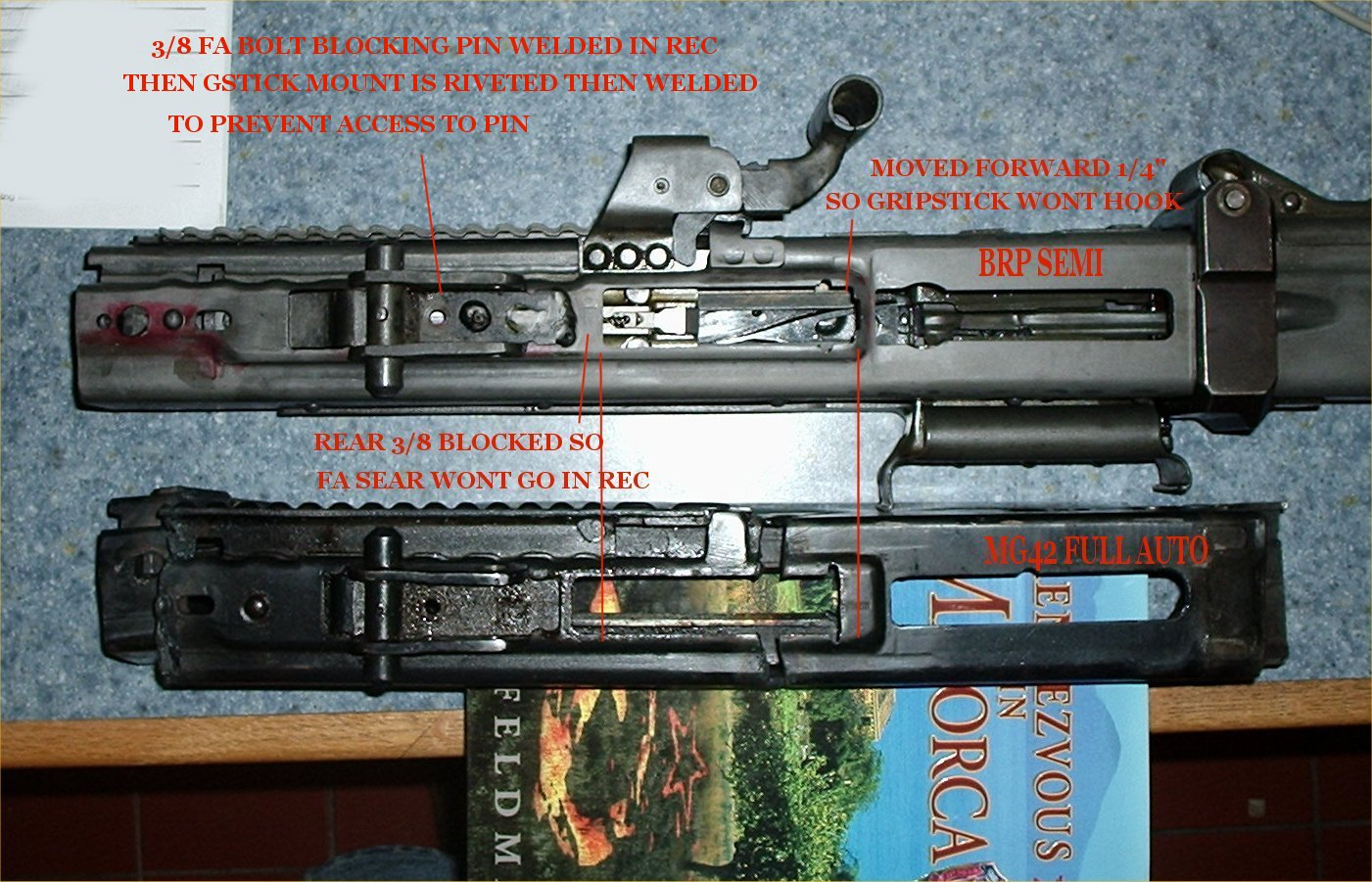 List of Synonyms and Antonyms of the Word: Mg42 Receiver